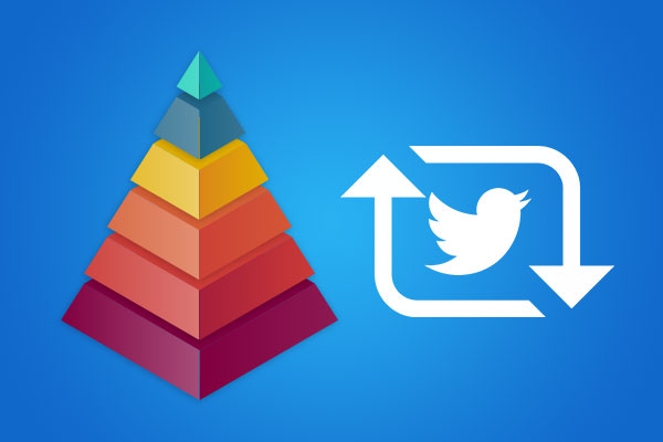 Use mini infographics and charts to inspire your followers to retweet